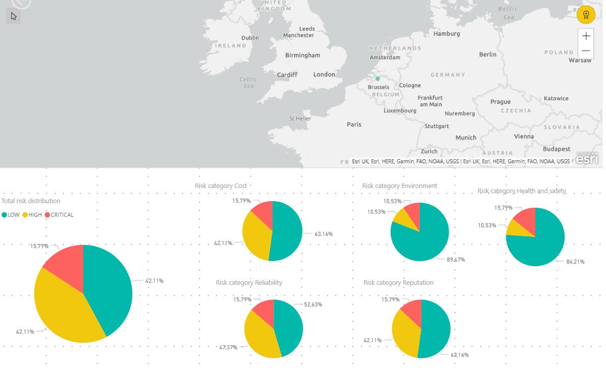 Voorbeeld dashboard uit Power BI met plaatsen en taartdiagrammen